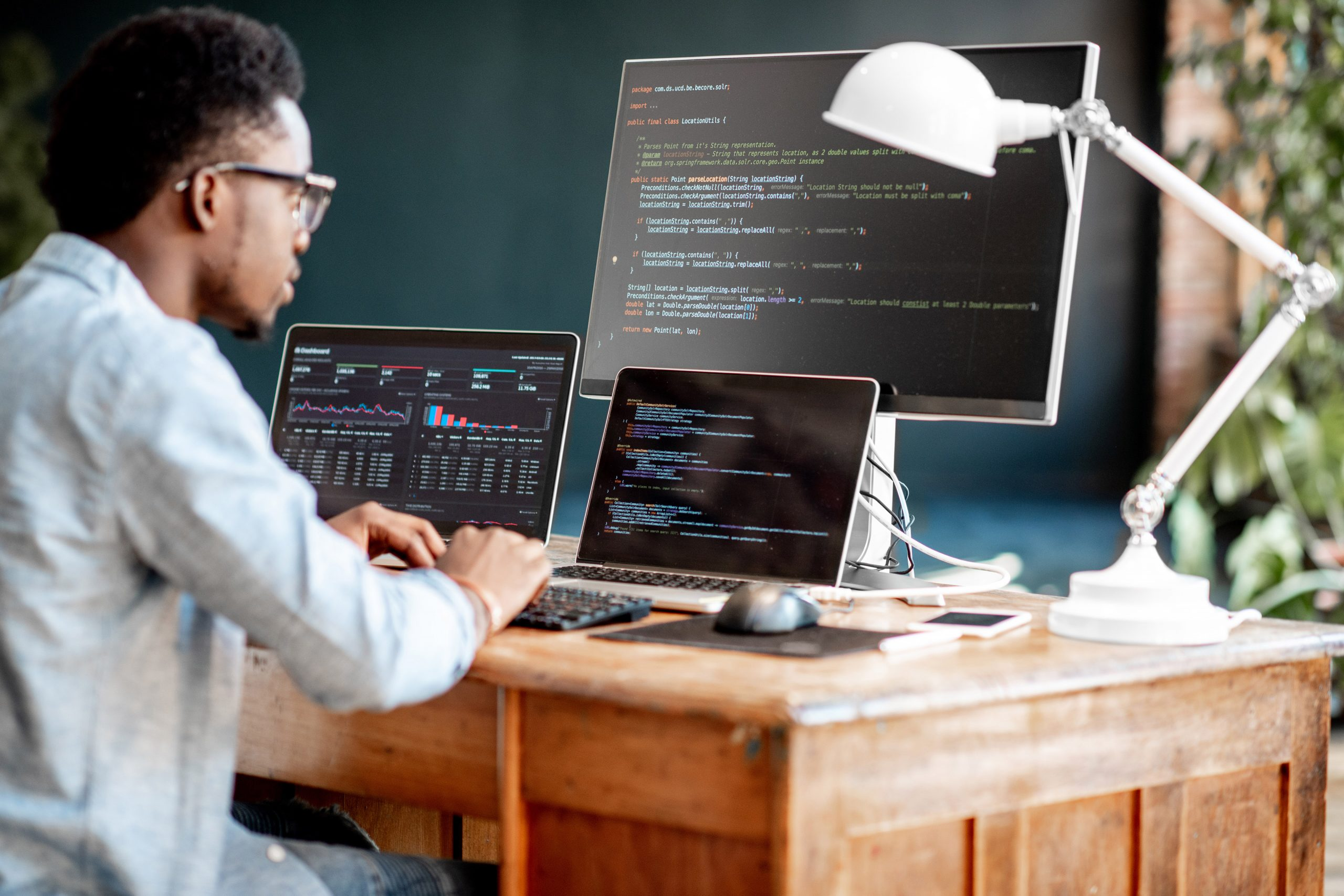 digital workplace framework